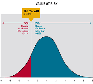 risk management models for use by An erm maturity model barbara monda(°), marco giorgino politecnico di milano - management, economics and industrial engineering department abstract in the recent years, enterprise risk management (erm) has emerged as a new risk management.